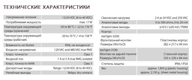 Woodward, woodward в россии, woodward easygen, реле woodward, панели управления генераторными установками, панели ДГУ, Релейная защита, Релейная защита woodward, Регулятор, Регулятор woodward, Электронный регулятор, Электронный регулятор Woodward, Синхронизатор, Синхронизатор Woodward, Распределение нагрузки Woodward, Распределение нагрузки, Актуатор Woodward, Актюатор Woodward, Контроллеры ГУ, Контроллеры ДГУ, Контроллеры АВР, турбинные системы, автоматизация генераторов, автоматизация электростанций, защита фидера, токовая защита, регуляторы числа оборотов, параллельная работа генераторов, защита генератора, защита трансформатора, топливный клапан, регулирующая аппаратура двигателя, преобразователи, соленоиды, датчики